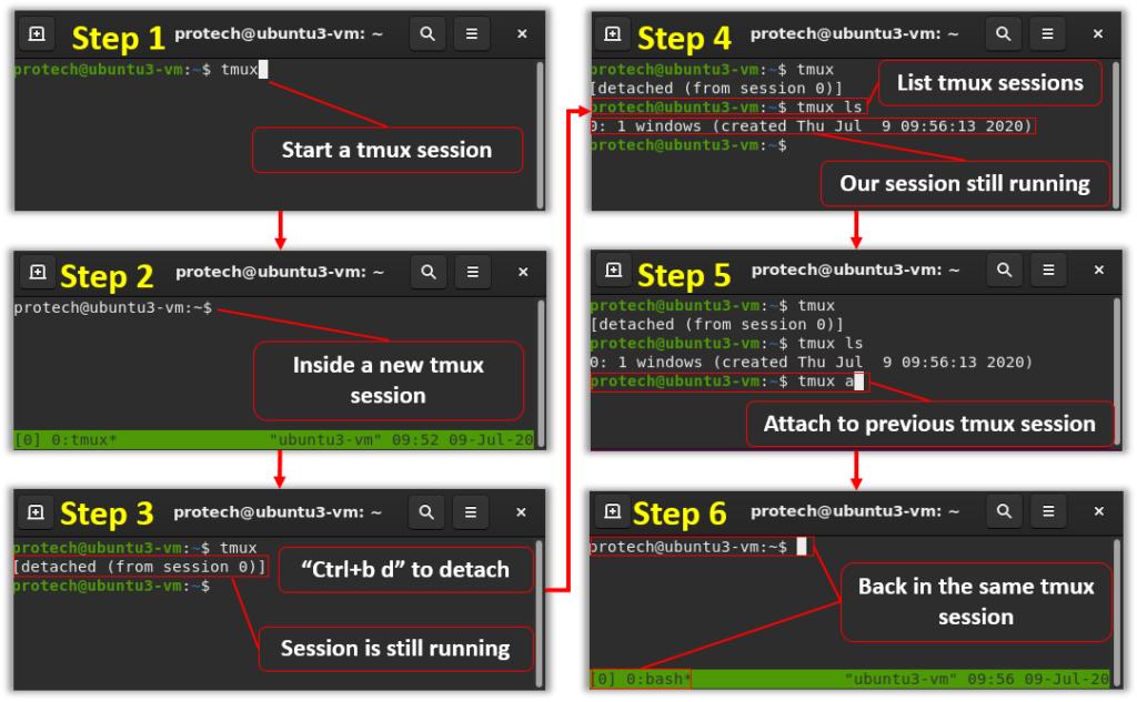 tmux attach detach session server ls create pane